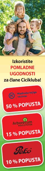 https://www.ciciklub.si/.ci.8533.0.0.1..jpg